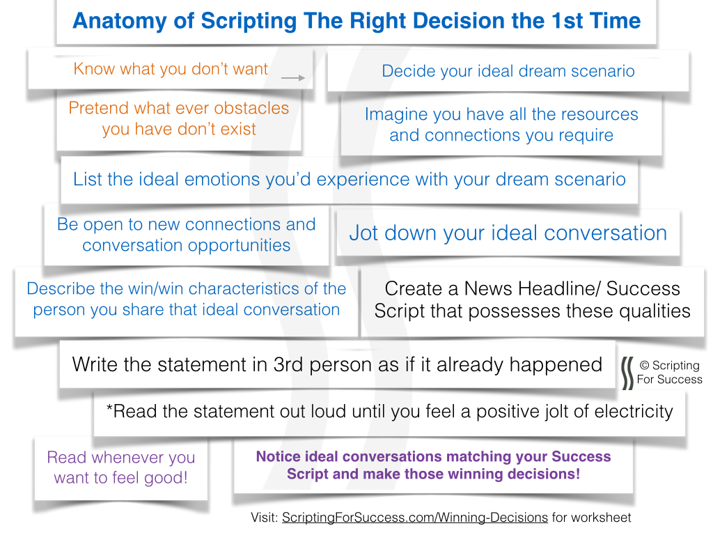 How to create a script